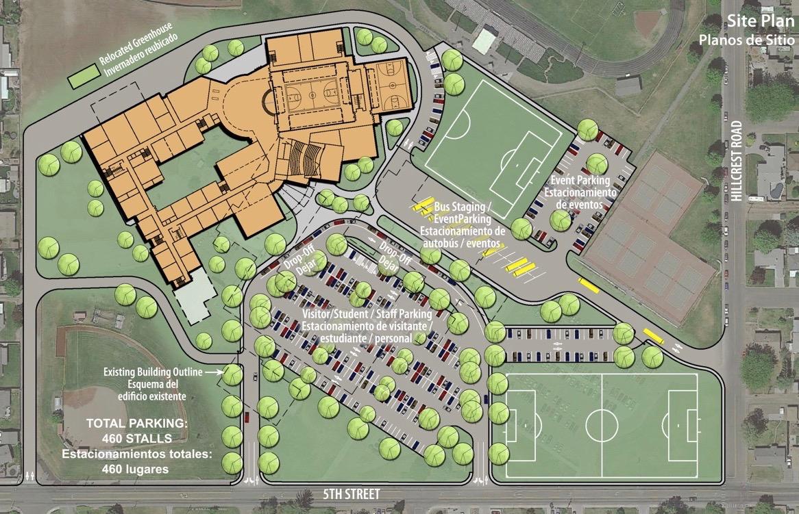 GHS site concept.